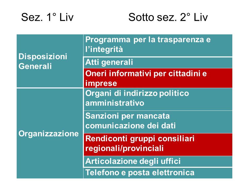 Sez. 1° Liv Sotto sez. 2° Liv Disposizioni Generali Programma per la trasparenza e lintegrità Atti generali Oneri informativi per cittadini e imprese