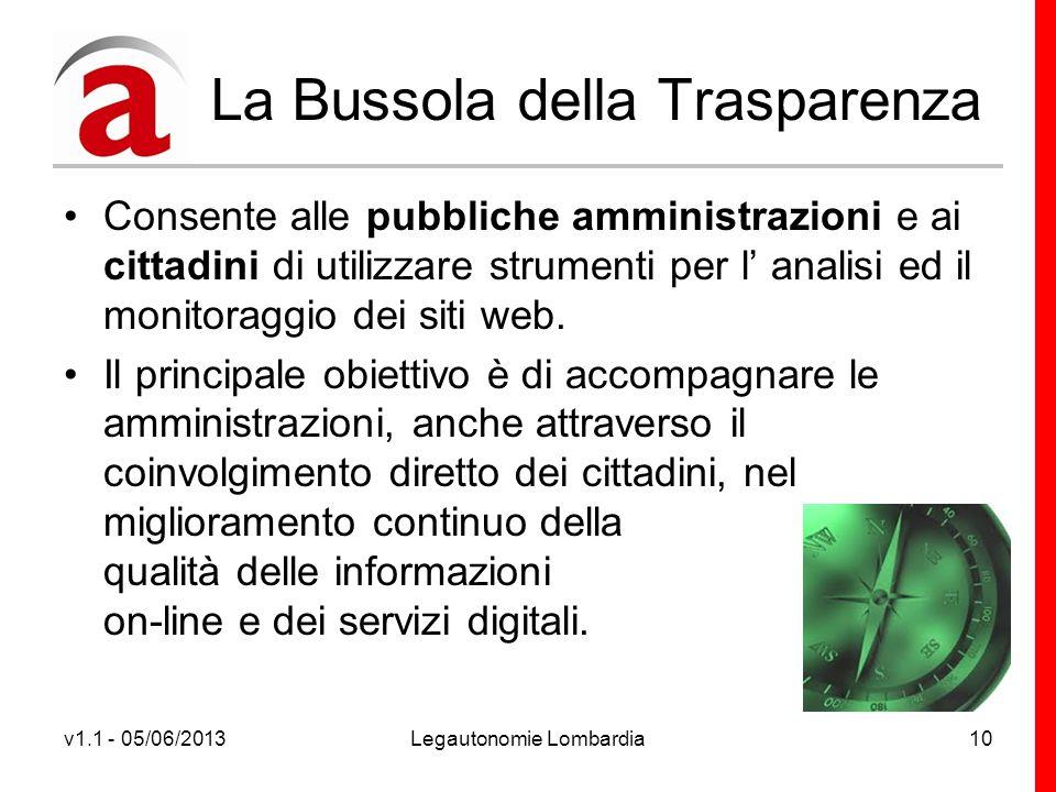 v1.1 - 05/06/2013Legautonomie Lombardia10 La Bussola della Trasparenza Consente alle pubbliche amministrazioni e ai cittadini di utilizzare strumenti per l analisi ed il monitoraggio dei siti web.
