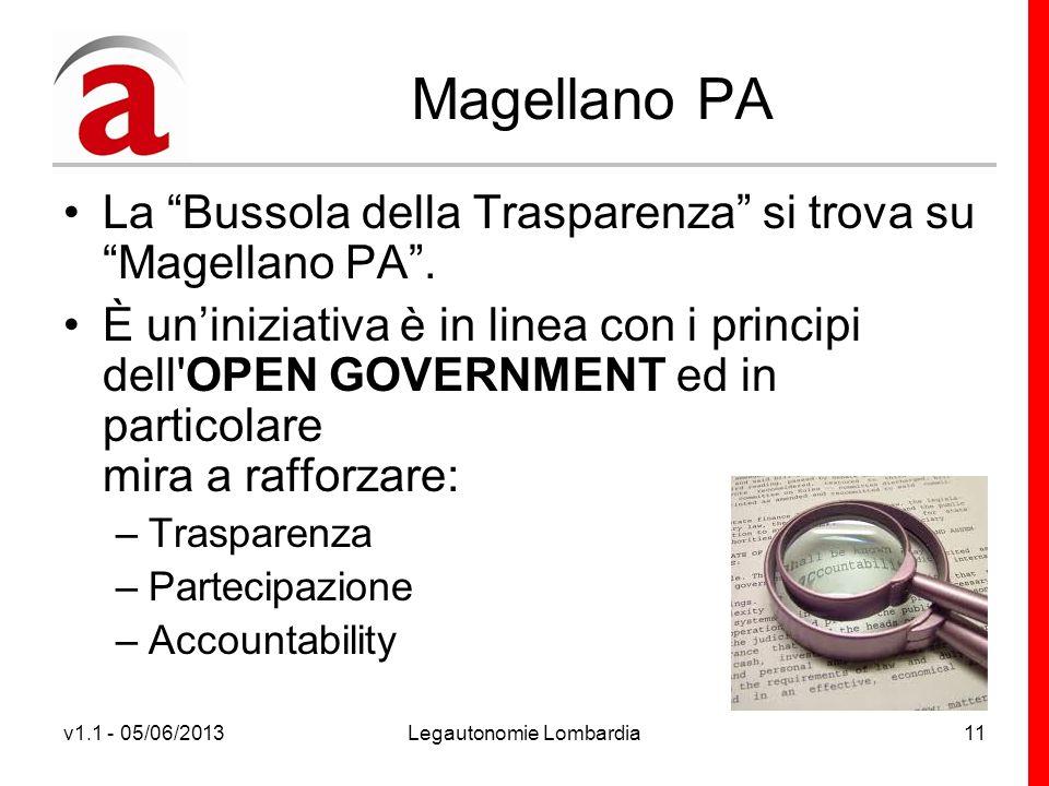v1.1 - 05/06/2013Legautonomie Lombardia11 Magellano PA La Bussola della Trasparenza si trova su Magellano PA.
