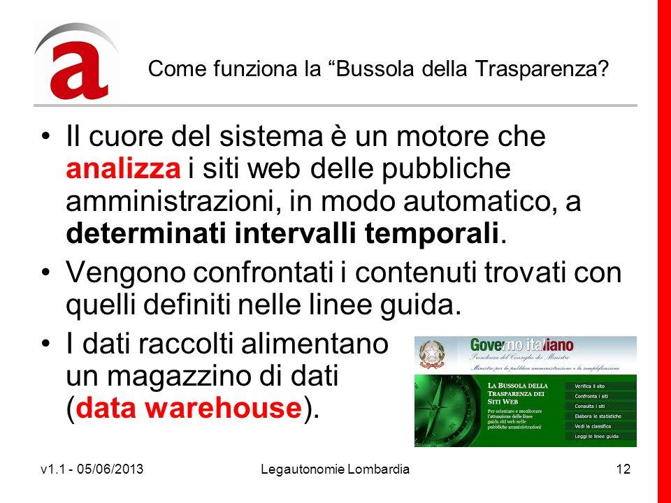 v1.1 - 05/06/2013Legautonomie Lombardia12 Come funziona la Bussola della Trasparenza.