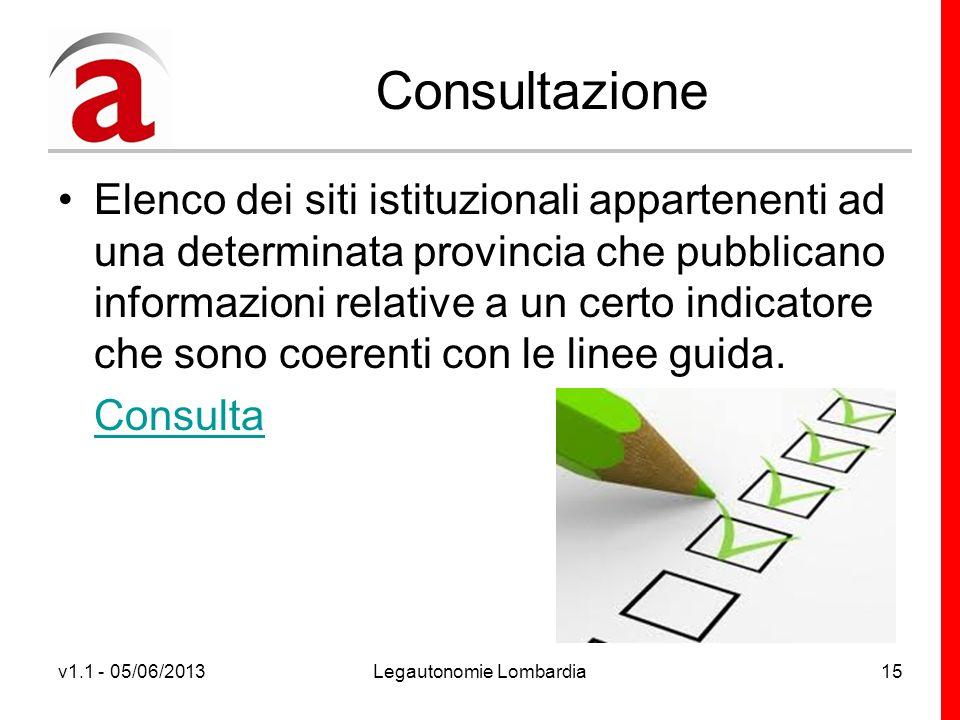 v1.1 - 05/06/2013Legautonomie Lombardia15 Consultazione Elenco dei siti istituzionali appartenenti ad una determinata provincia che pubblicano informazioni relative a un certo indicatore che sono coerenti con le linee guida.