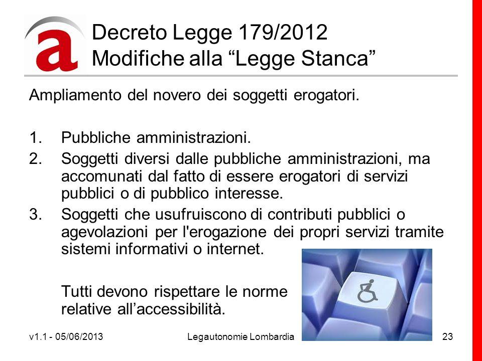 v1.1 - 05/06/2013Legautonomie Lombardia23 Decreto Legge 179/2012 Modifiche alla Legge Stanca Ampliamento del novero dei soggetti erogatori.