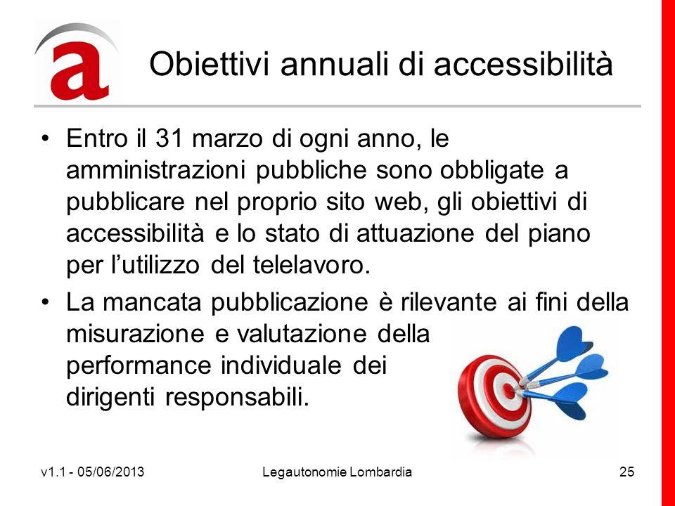 v1.1 - 05/06/2013Legautonomie Lombardia25 Obiettivi annuali di accessibilità Entro il 31 marzo di ogni anno, le amministrazioni pubbliche sono obbligate a pubblicare nel proprio sito web, gli obiettivi di accessibilità e lo stato di attuazione del piano per lutilizzo del telelavoro.