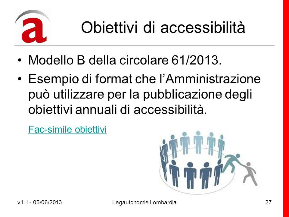 v1.1 - 05/06/2013Legautonomie Lombardia27 Obiettivi di accessibilità Modello B della circolare 61/2013.
