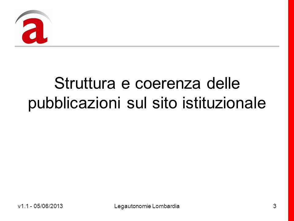 v1.1 - 05/06/2013Legautonomie Lombardia4 Alcune regole Pubblicare almeno i contenuti minimi.