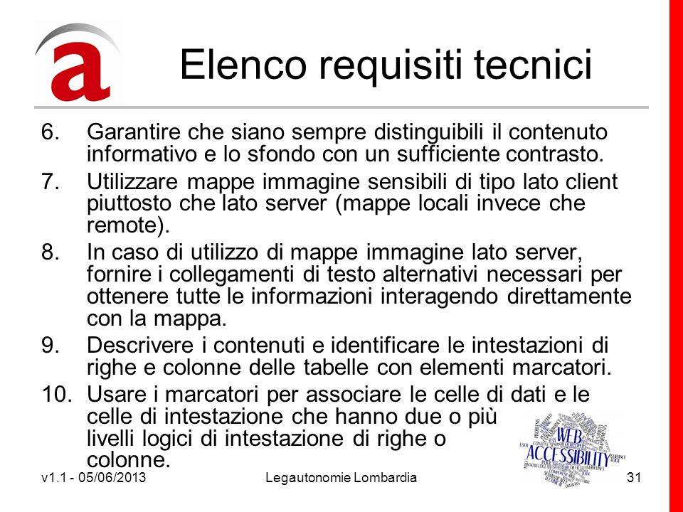 v1.1 - 05/06/2013Legautonomie Lombardia31 Elenco requisiti tecnici 6.Garantire che siano sempre distinguibili il contenuto informativo e lo sfondo con un sufficiente contrasto.