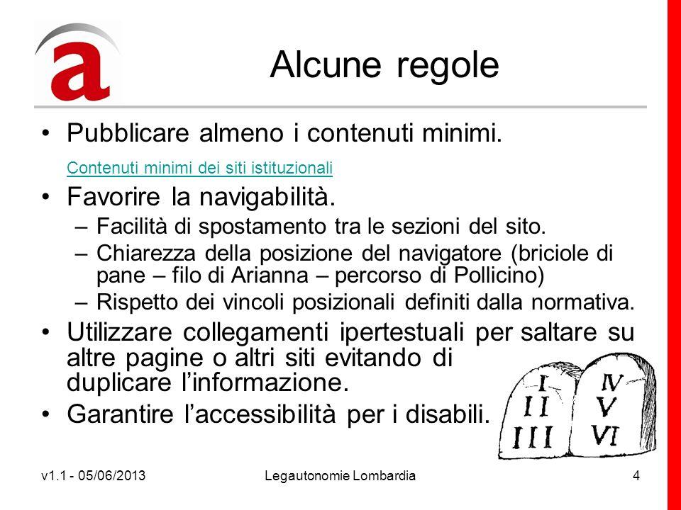 v1.1 - 05/06/2013Legautonomie Lombardia35 Metodologia per la verifica tecnica Controllo dei requisiti con sistemi di validazione automatica.