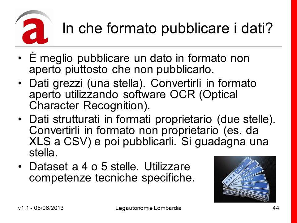 v1.1 - 05/06/2013Legautonomie Lombardia44 In che formato pubblicare i dati.