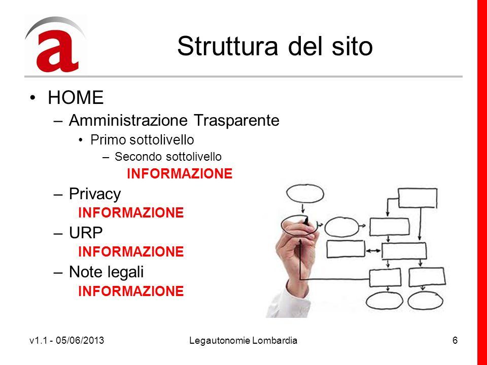v1.1 - 05/06/2013Legautonomie Lombardia6 Struttura del sito HOME –Amministrazione Trasparente Primo sottolivello –Secondo sottolivello INFORMAZIONE –Privacy INFORMAZIONE –URP INFORMAZIONE –Note legali INFORMAZIONE