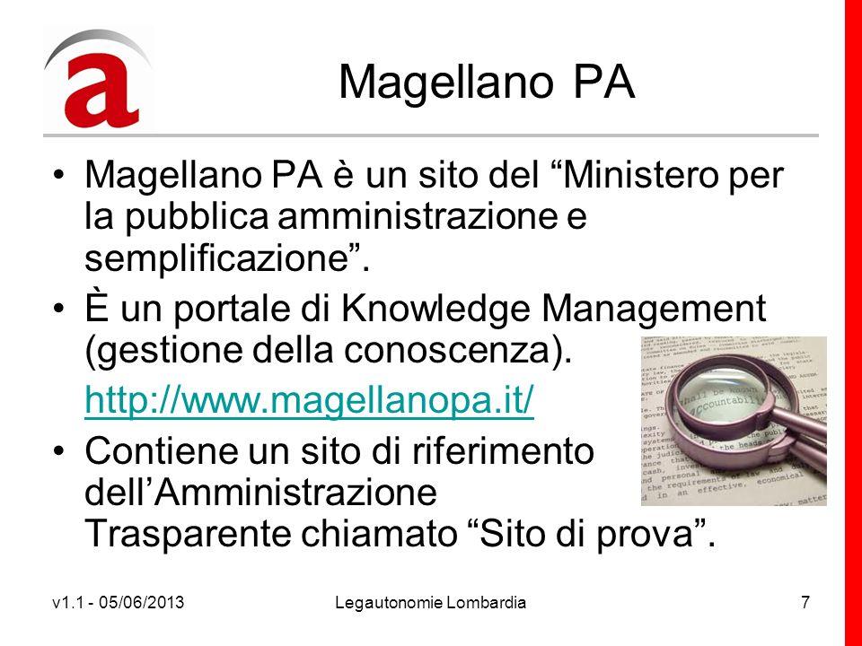 v1.1 - 05/06/2013Legautonomie Lombardia8 Sito di prova Struttura del sito di prova di Magellano PA Sito di prova di Magellano PA È possibile verificare automatica- mente la correttezza del sito di prova.