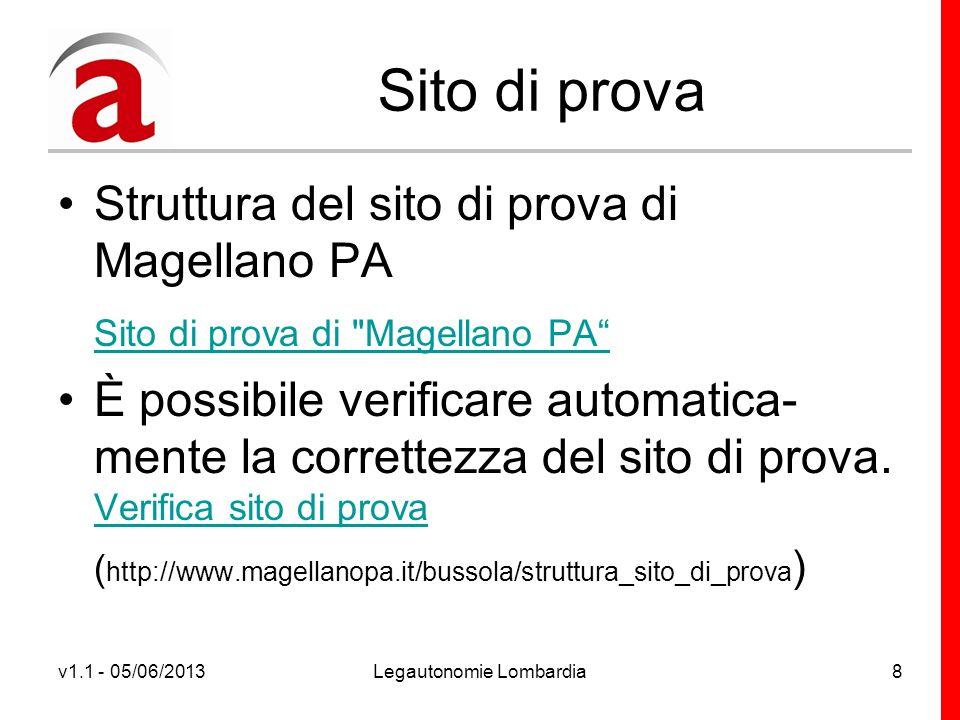v1.1 - 05/06/2013Legautonomie Lombardia9 Coerenza sintattica e semantica Rispetto dei requisiti sintattici: la sezione o il link si devono trovare esattamente nella posizione prevista.