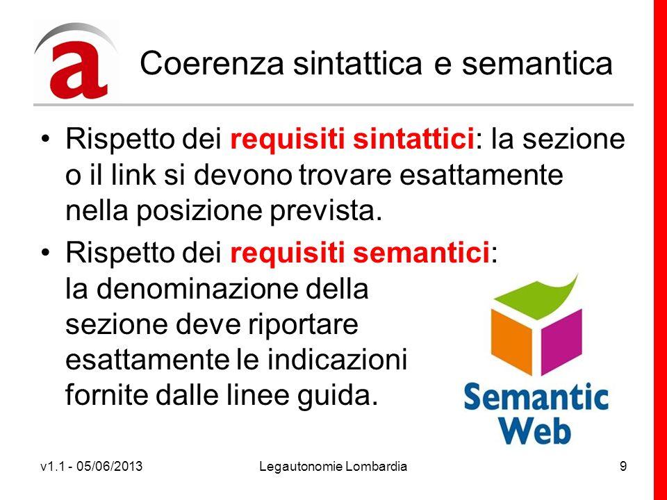 v1.1 - 05/06/2013Legautonomie Lombardia40 Principi degli Open Data Disponibilità e accesso.