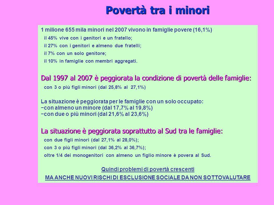 Povertà tra i minori 1 milione 655 mila minori nel 2007 vivono in famiglie povere (16,1%) il 45% vive con i genitori e un fratello; il 27% con i genitori e almeno due fratelli; il 7% con un solo genitore; il 10% in famiglie con membri aggregati.