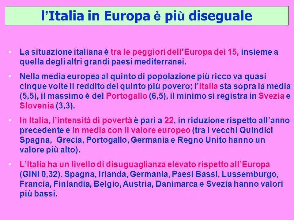 l Italia in Europa è pi ù diseguale La situazione italiana è tra le peggiori dellEuropa dei 15, insieme a quella degli altri grandi paesi mediterranei