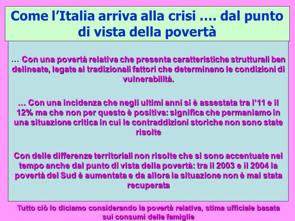 Come lItalia arriva alla crisi …. dal punto di vista della povertà … Con una povertà relativa che presenta caratteristiche strutturali ben delineate,
