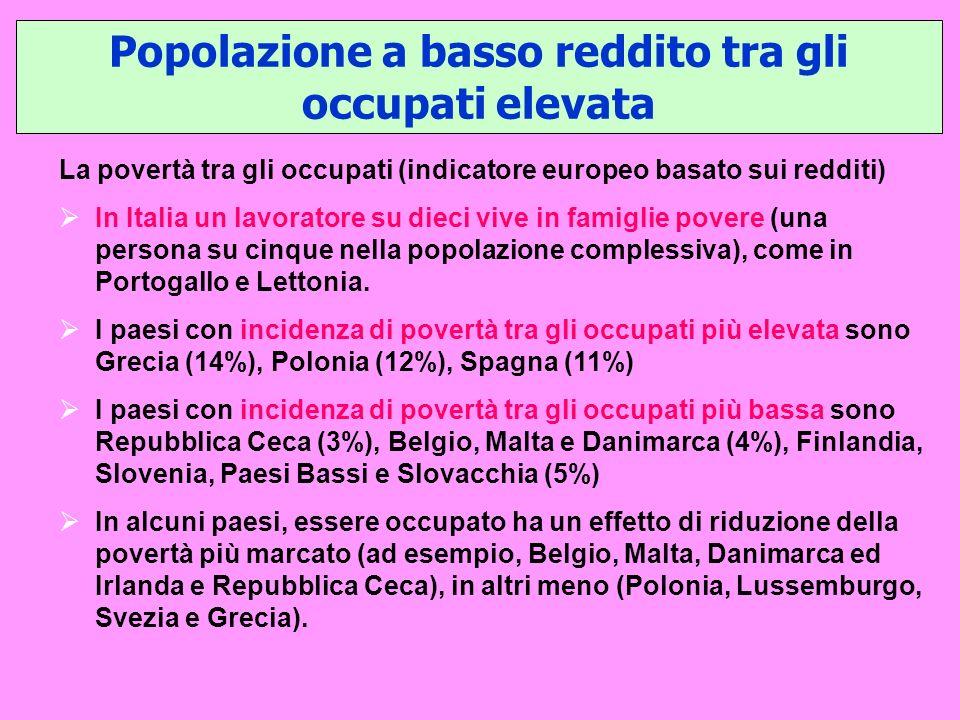 Popolazione a basso reddito tra gli occupati elevata La povertà tra gli occupati (indicatore europeo basato sui redditi) In Italia un lavoratore su dieci vive in famiglie povere (una persona su cinque nella popolazione complessiva), come in Portogallo e Lettonia.