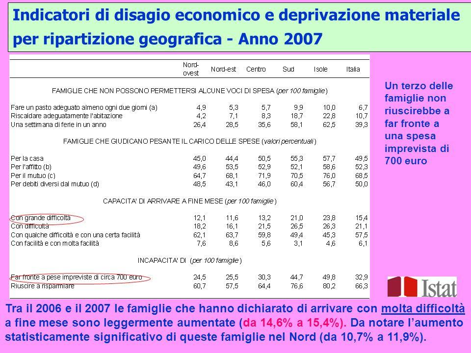 Indicatori di disagio economico e deprivazione materiale per ripartizione geografica - Anno 2007 Tra il 2006 e il 2007 le famiglie che hanno dichiarato di arrivare con molta difficoltà a fine mese sono leggermente aumentate (da 14,6% a 15,4%).