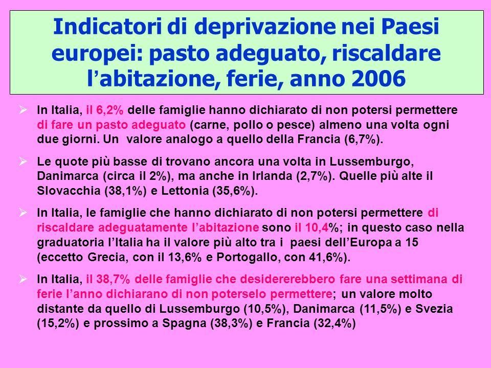 Indicatori di deprivazione nei Paesi europei: pasto adeguato, riscaldare l abitazione, ferie, anno 2006 In Italia, il 6,2% delle famiglie hanno dichia