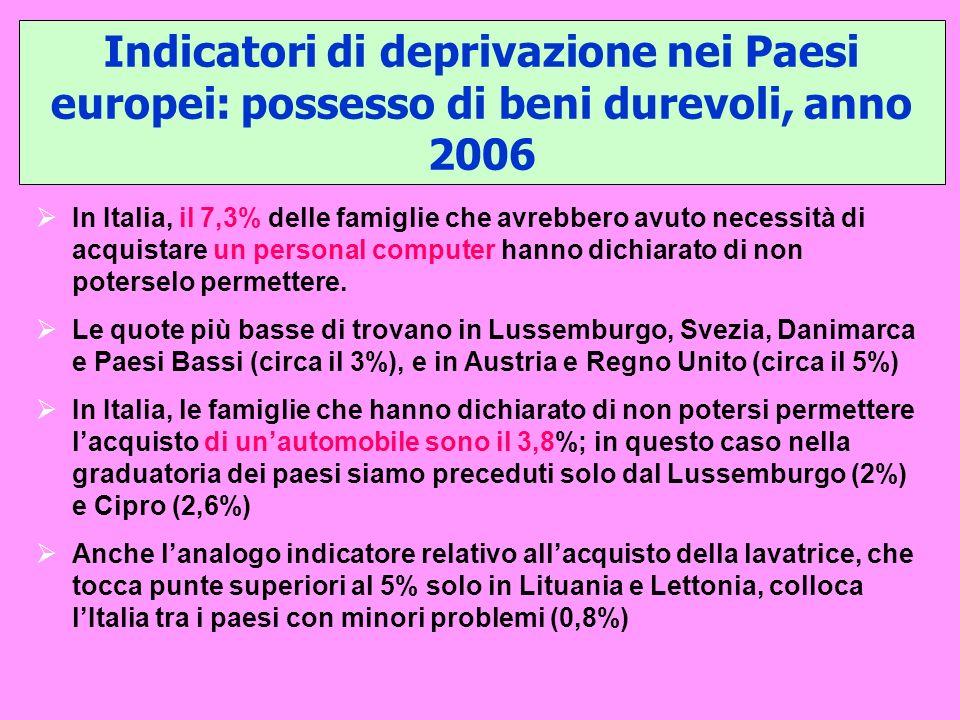Indicatori di deprivazione nei Paesi europei: possesso di beni durevoli, anno 2006 In Italia, il 7,3% delle famiglie che avrebbero avuto necessità di acquistare un personal computer hanno dichiarato di non poterselo permettere.