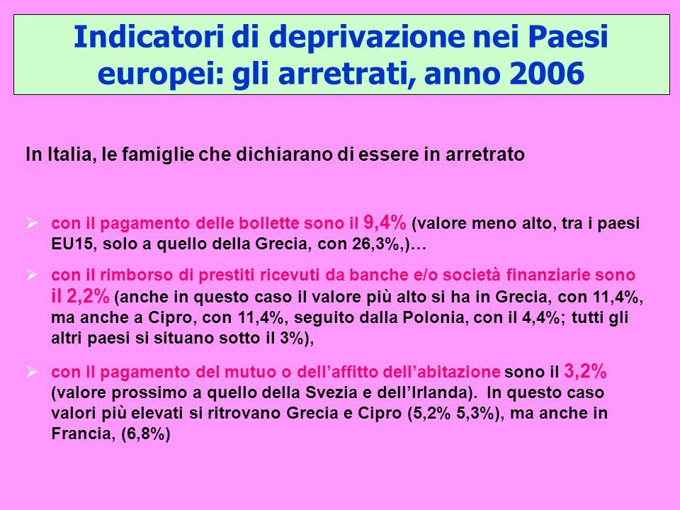 Indicatori di deprivazione nei Paesi europei: gli arretrati, anno 2006 In Italia, le famiglie che dichiarano di essere in arretrato con il pagamento delle bollette sono il 9,4% (valore meno alto, tra i paesi EU15, solo a quello della Grecia, con 26,3%,)… con il rimborso di prestiti ricevuti da banche e/o società finanziarie sono il 2,2% (anche in questo caso il valore più alto si ha in Grecia, con 11,4%, ma anche a Cipro, con 11,4%, seguito dalla Polonia, con il 4,4%; tutti gli altri paesi si situano sotto il 3%), con il pagamento del mutuo o dellaffitto dellabitazione sono il 3,2% (valore prossimo a quello della Svezia e dellIrlanda).