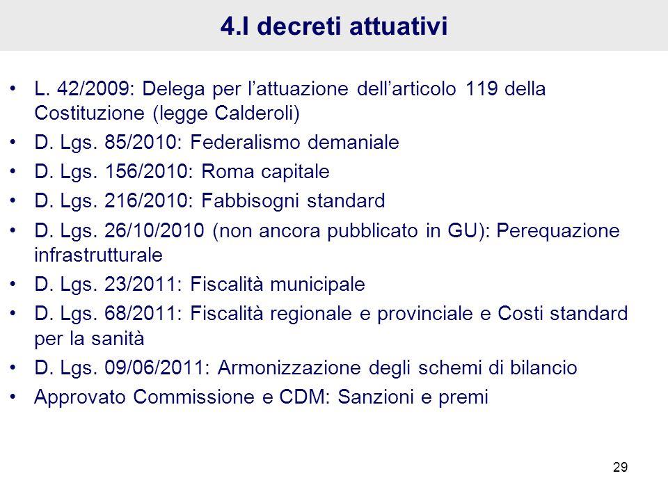4.I decreti attuativi L. 42/2009: Delega per lattuazione dellarticolo 119 della Costituzione (legge Calderoli) D. Lgs. 85/2010: Federalismo demaniale