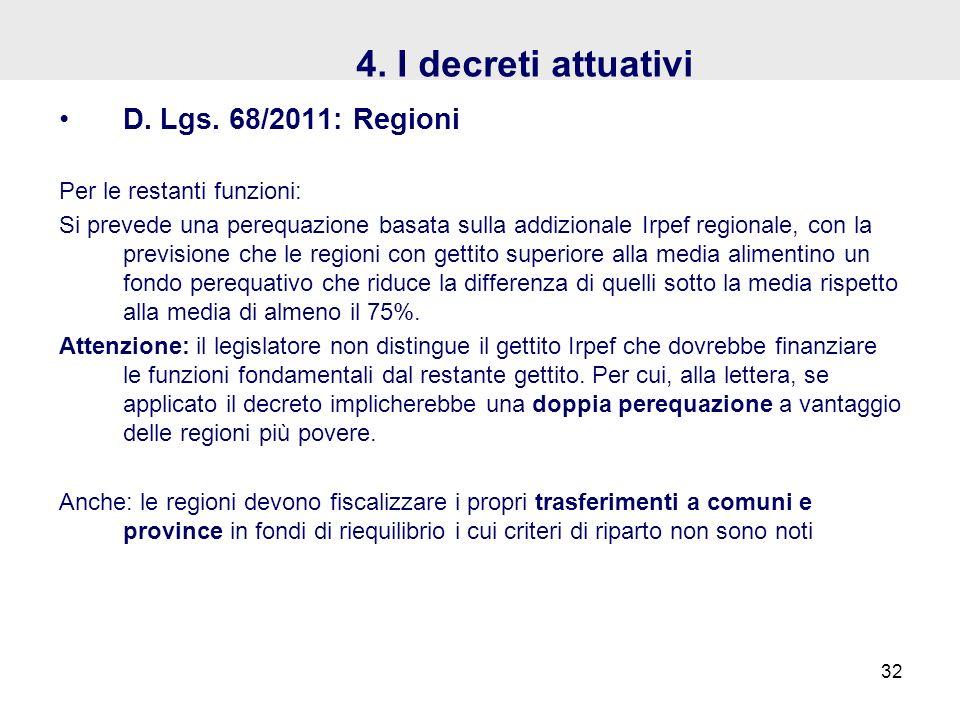 4. I decreti attuativi D. Lgs. 68/2011: Regioni Per le restanti funzioni: Si prevede una perequazione basata sulla addizionale Irpef regionale, con la