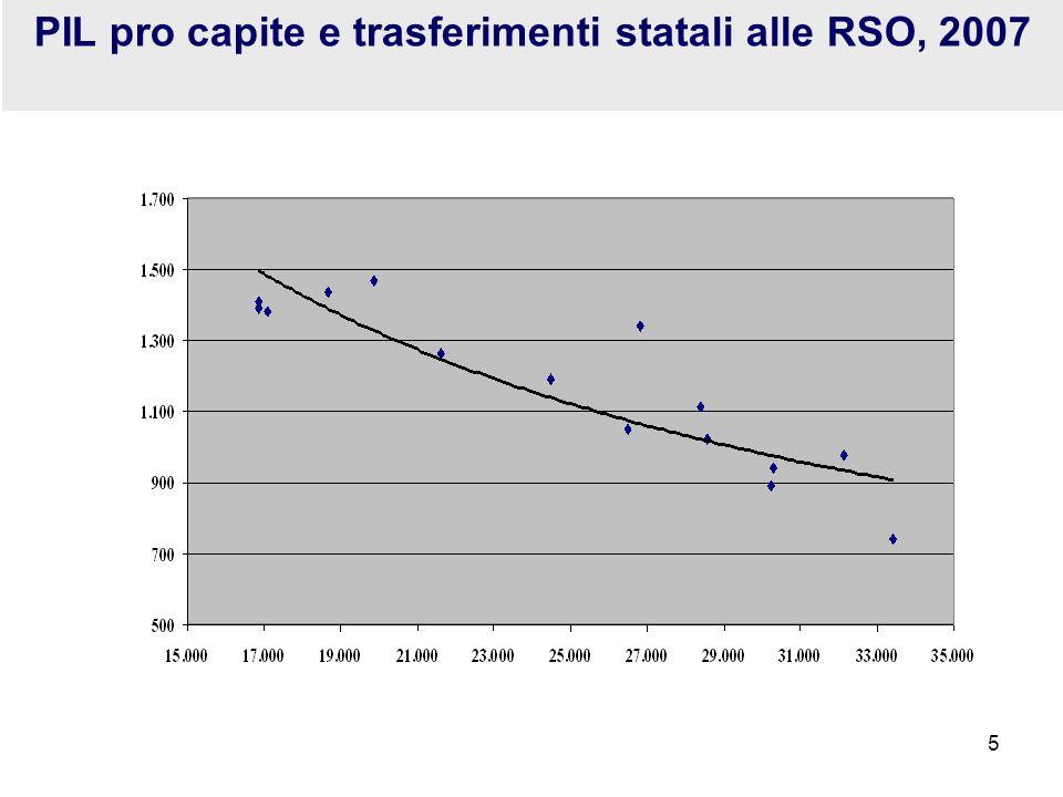 5 PIL pro capite e trasferimenti statali alle RSO, 2007