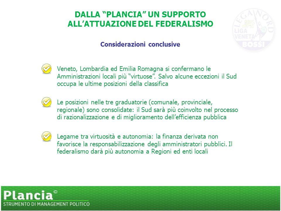 DALLA PLANCIA UN SUPPORTO ALLATTUAZIONE DEL FEDERALISMO Considerazioni conclusive Veneto, Lombardia ed Emilia Romagna si confermano le Amministrazioni locali più virtuose.