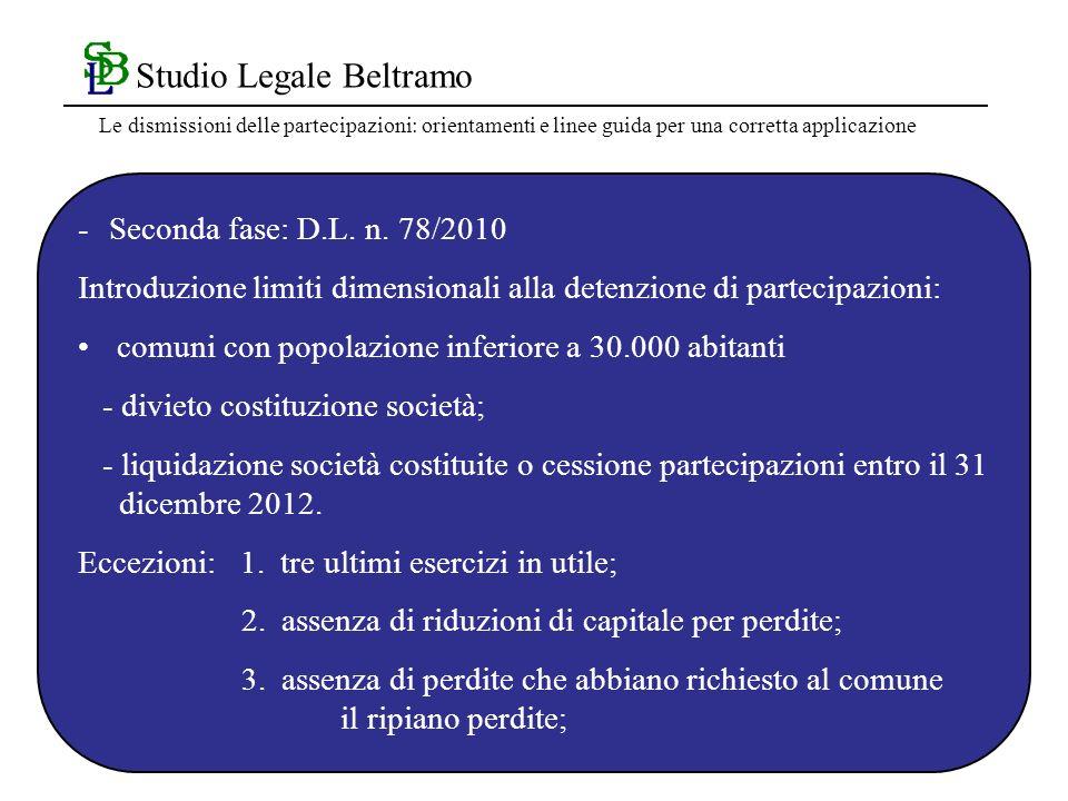 Studio Legale Beltramo -Seconda fase: D.L. n. 78/2010 Introduzione limiti dimensionali alla detenzione di partecipazioni: comuni con popolazione infer