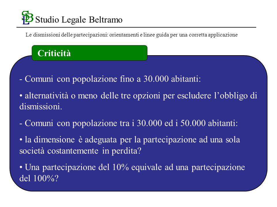 Studio Legale Beltramo - Comuni con popolazione fino a 30.000 abitanti: alternatività o meno delle tre opzioni per escludere lobbligo di dismissioni.