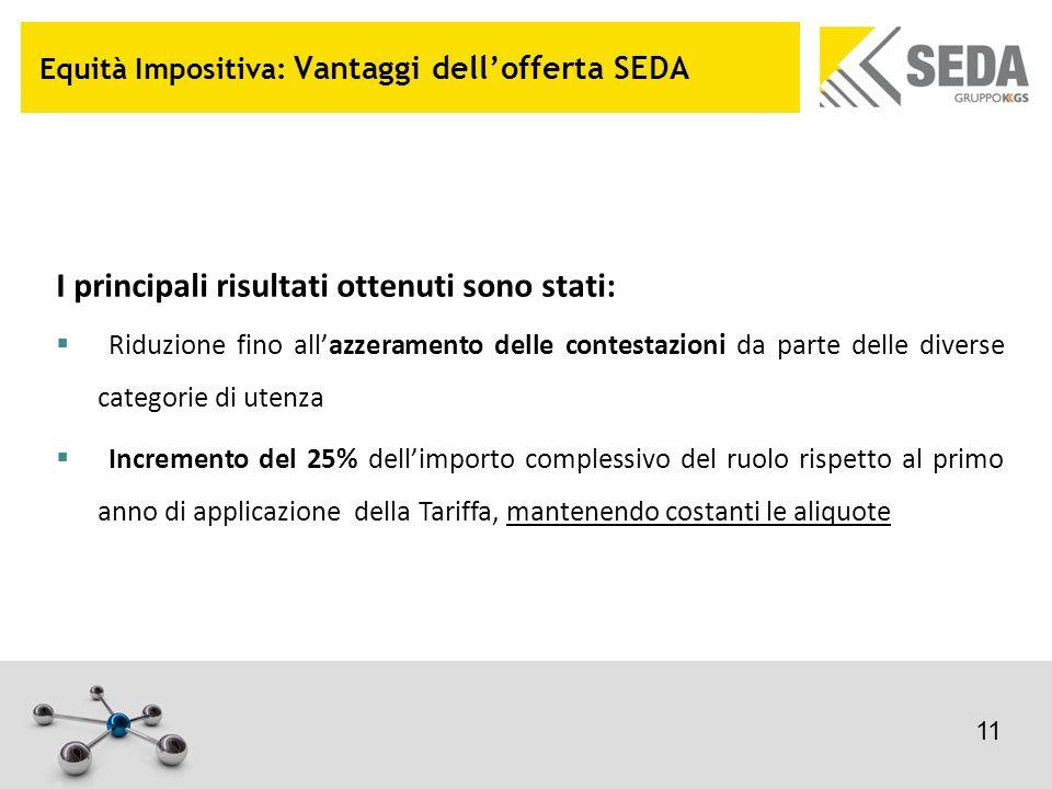 Equità Impositiva: Vantaggi dellofferta SEDA I principali risultati ottenuti sono stati: Riduzione fino allazzeramento delle contestazioni da parte de