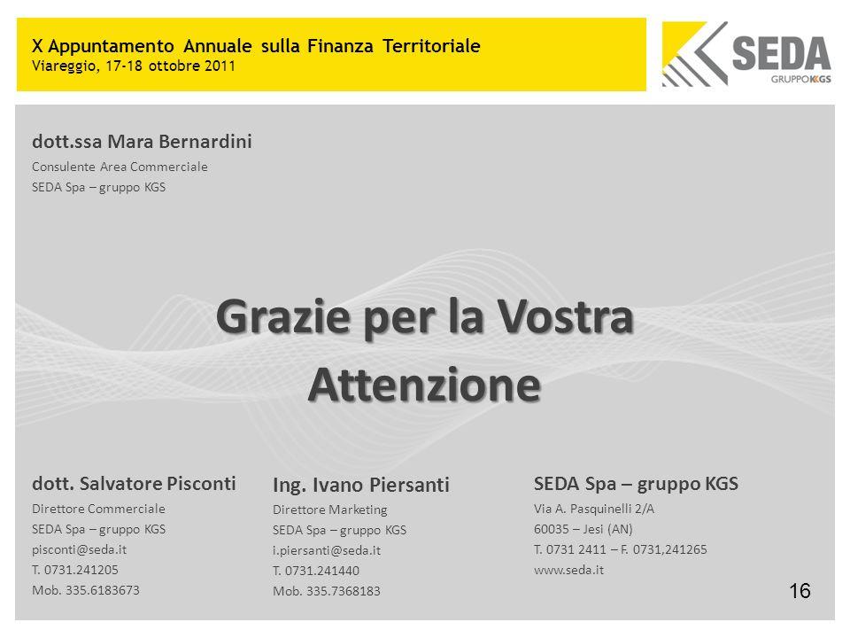 X Appuntamento Annuale sulla Finanza Territoriale Viareggio, 17-18 ottobre 2011 Grazie per la Vostra Attenzione dott.ssa Mara Bernardini Consulente Ar
