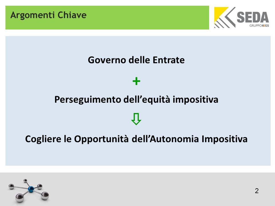 Argomenti Chiave Governo delle Entrate + Perseguimento dellequità impositiva Cogliere le Opportunità dellAutonomia Impositiva 2