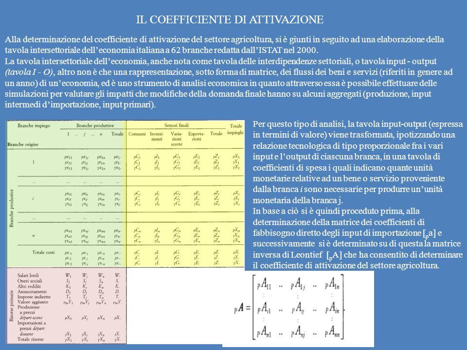 Alla determinazione del coefficiente di attivazione del settore agricoltura, si è giunti in seguito ad una elaborazione della tavola intersettoriale d