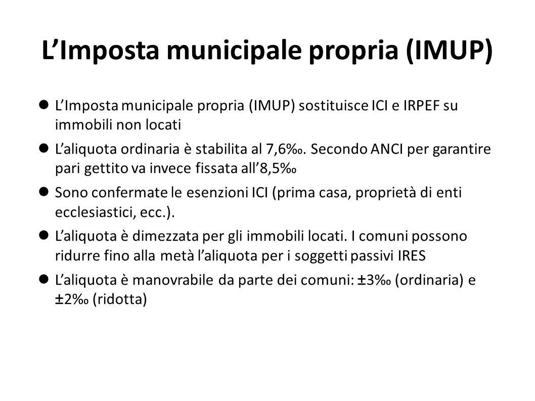 LImposta municipale propria (IMUP) LImposta municipale propria (IMUP) sostituisce ICI e IRPEF su immobili non locati Laliquota ordinaria è stabilita al 7,6.