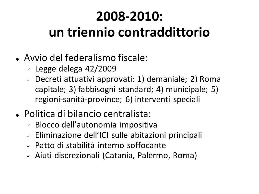 2008-2010: un triennio contraddittorio Avvio del federalismo fiscale: Legge delega 42/2009 Decreti attuativi approvati: 1) demaniale; 2) Roma capitale; 3) fabbisogni standard; 4) municipale; 5) regioni-sanità-province; 6) interventi speciali Politica di bilancio centralista: Blocco dellautonomia impositiva Eliminazione dellICI sulle abitazioni principali Patto di stabilità interno soffocante Aiuti discrezionali (Catania, Palermo, Roma)