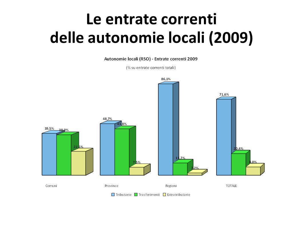 La fase transitoria (2011-2013) Conferma della riduzione dei trasferimenti erariali del DL 78/2010 (nelle RSO -1,3 md nel 2011 e -2,2 md dal 2012) Fiscalizzazione dei trasferimenti erariali rimanenti (11,2 md nel 2011 e 10,4 md nel 2012) con il gettito di alcuni tributi erariali: compartecipazione al gettito IVA 100% dellimposta ipotecaria e catastale sui contratti di locazione e dellIRPEF sui redditi da fabbricati residenziali; 30% dellimposta di registro e bollo sui trasferimenti immobiliari, dellimposta ipotecaria e catastale, dei tributi speciali catastali e delle tasse ipotecarie compartecipazione al gettito della cedolare secca (21,7% nel 2011 e 21,6% dal 2012)