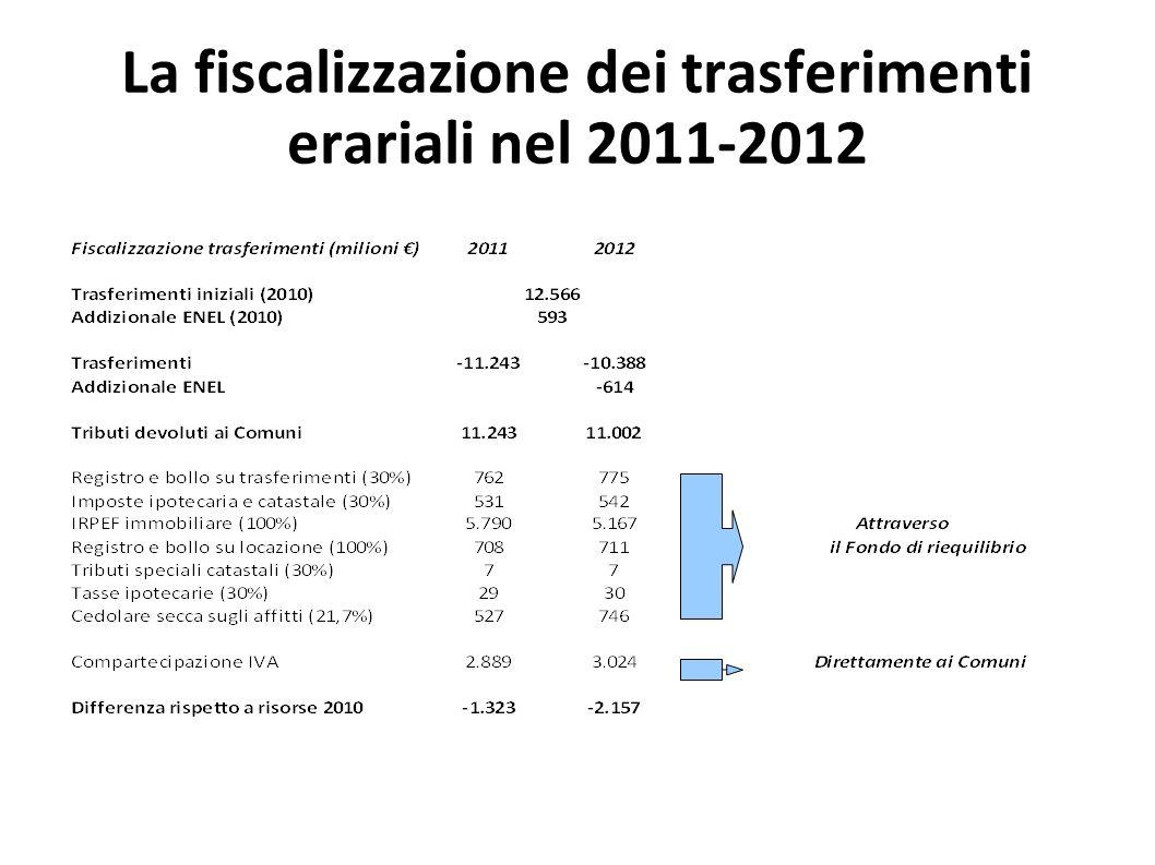 Il Fondo di riequilibrio Nella fase transitoria (2011-2013) è previsto un Fondo sperimentale di riequilibrio, finanziato con il gettito dei tributi devoluti ai comuni (salvo la compartecipazione IVA) Il riparto tiene conto dei fabbisogni standard, della redistribuzione del 30% del fondo su base pro-capite e di almeno il 20% (al netto della quota pro-capite) ai comuni che esercitano in forma associata le funzioni fondamentali e alle isole mono comune Per gli anni 2011-2012 è prevista una clausola di salvaguardia (dotazione Fondo di riequilibrio = trasferimenti erariali soppressi)