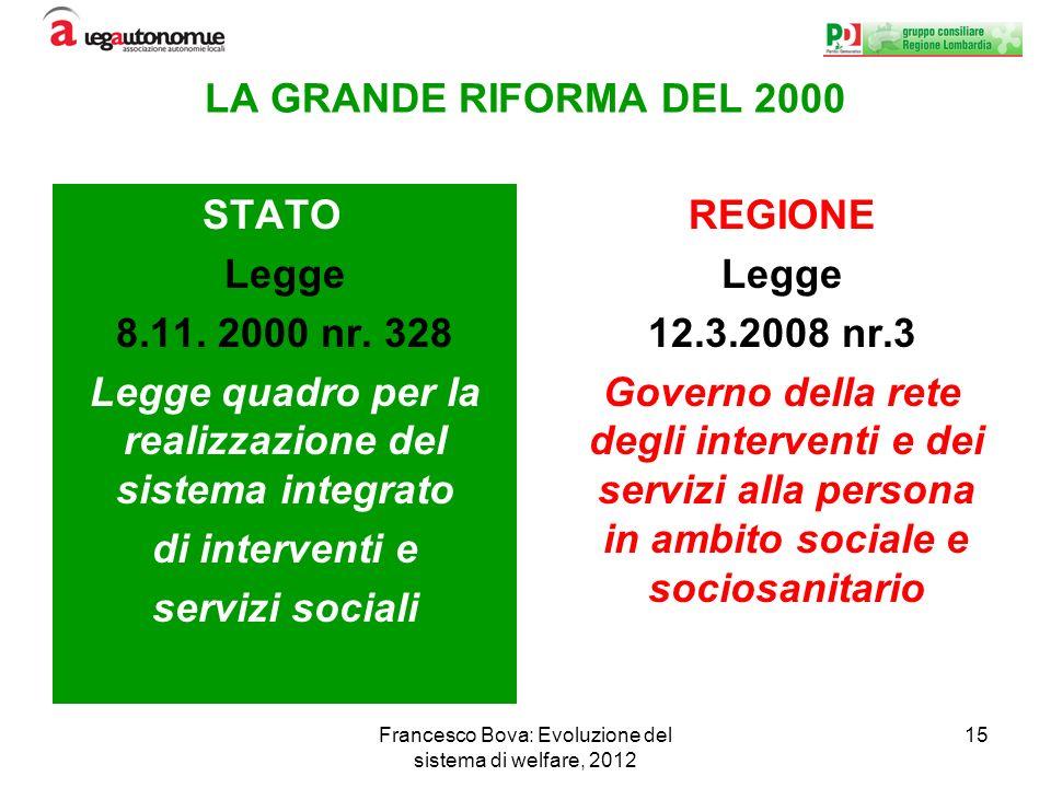 Francesco Bova: Evoluzione del sistema di welfare, 2012 15 LA GRANDE RIFORMA DEL 2000 STATO Legge 8.11.