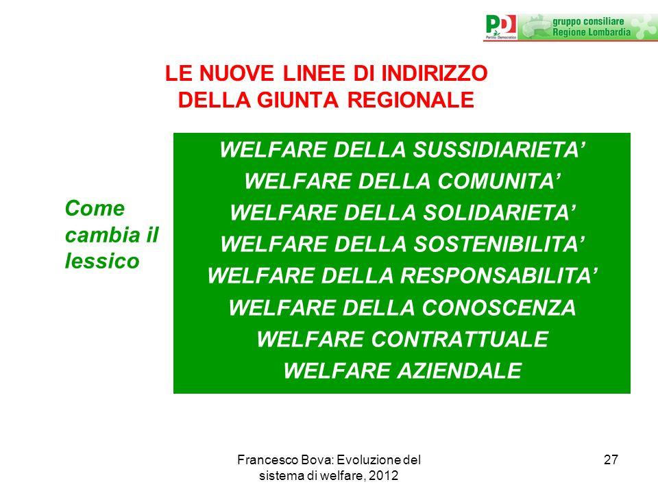 Francesco Bova: Evoluzione del sistema di welfare, 2012 27 LE NUOVE LINEE DI INDIRIZZO DELLA GIUNTA REGIONALE Come cambia il lessico WELFARE DELLA SUSSIDIARIETA WELFARE DELLA COMUNITA WELFARE DELLA SOLIDARIETA WELFARE DELLA SOSTENIBILITA WELFARE DELLA RESPONSABILITA WELFARE DELLA CONOSCENZA WELFARE CONTRATTUALE WELFARE AZIENDALE
