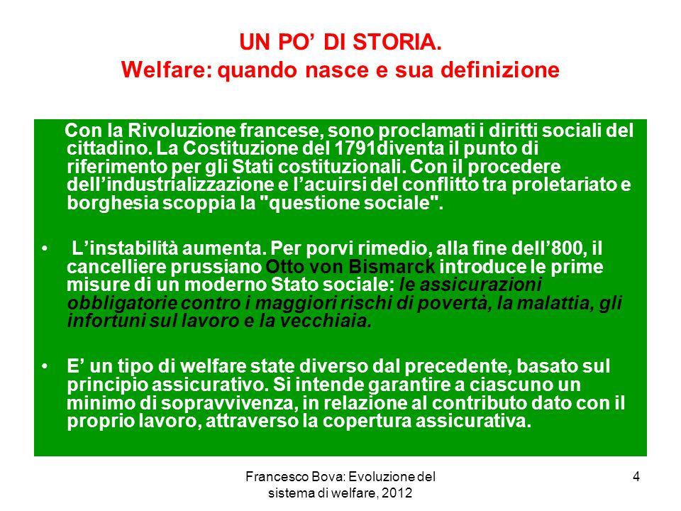 Francesco Bova: Evoluzione del sistema di welfare, 2012 4 UN PO DI STORIA.