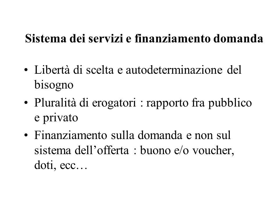 Sistema dei servizi e finanziamento domanda Libertà di scelta e autodeterminazione del bisogno Pluralità di erogatori : rapporto fra pubblico e privat