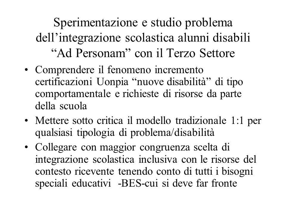 Comprendere il fenomeno incremento certificazioni Uonpia nuove disabilità di tipo comportamentale e richieste di risorse da parte della scuola Mettere