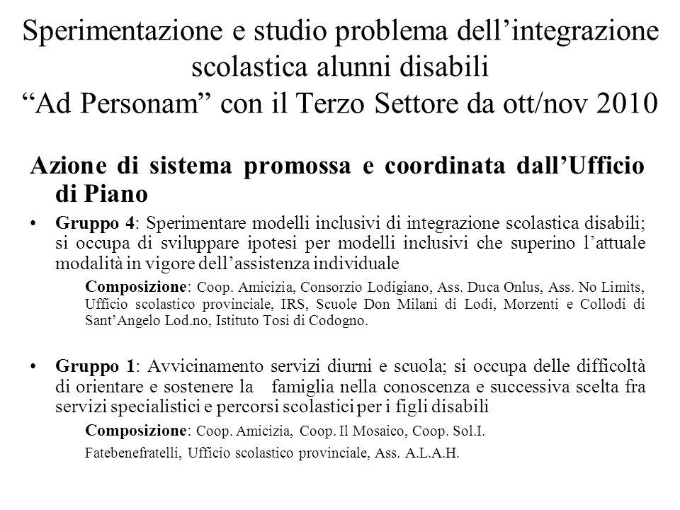 Sperimentazione e studio problema dellintegrazione scolastica alunni disabili Ad Personam con il Terzo Settore da ott/nov 2010 Azione di sistema promo