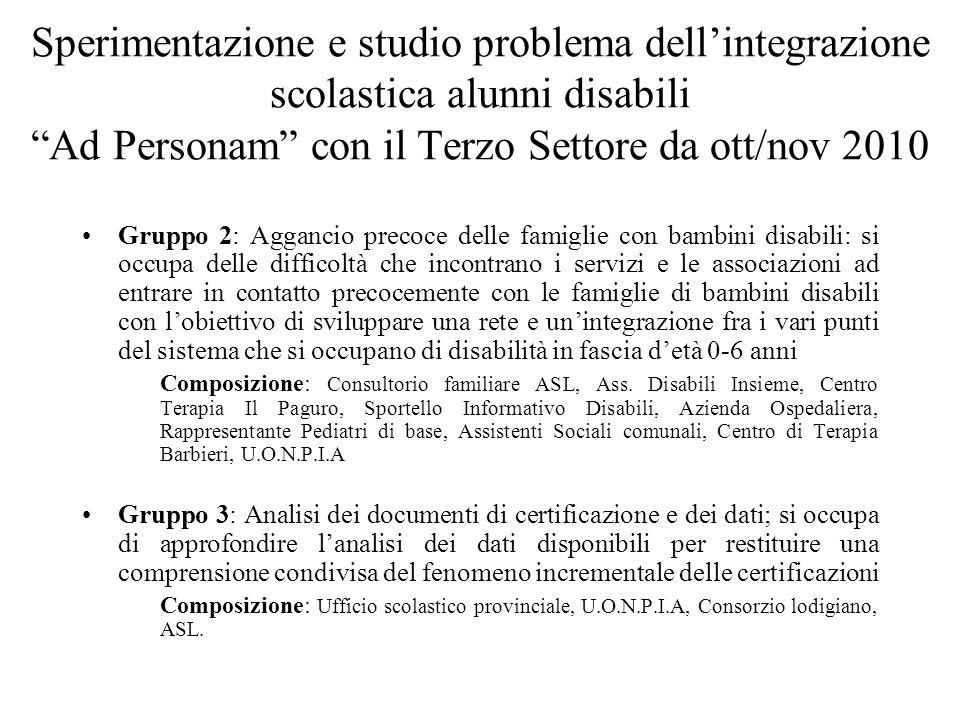 Gruppo 2: Aggancio precoce delle famiglie con bambini disabili: si occupa delle difficoltà che incontrano i servizi e le associazioni ad entrare in co