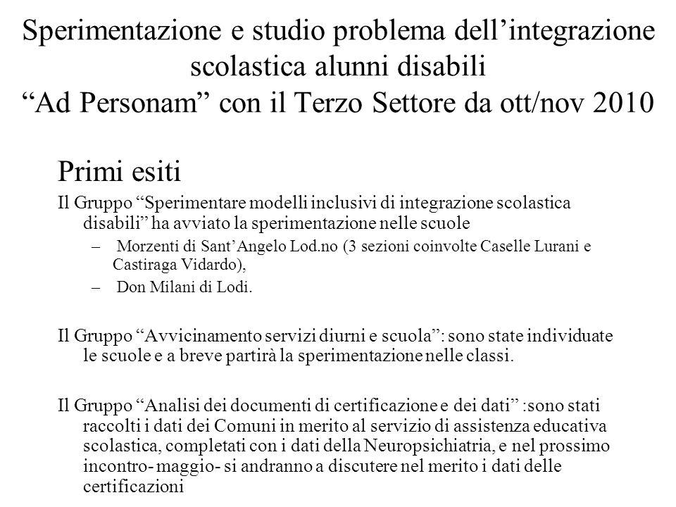Primi esiti Il Gruppo Sperimentare modelli inclusivi di integrazione scolastica disabili ha avviato la sperimentazione nelle scuole – Morzenti di SantAngelo Lod.no (3 sezioni coinvolte Caselle Lurani e Castiraga Vidardo), – Don Milani di Lodi.