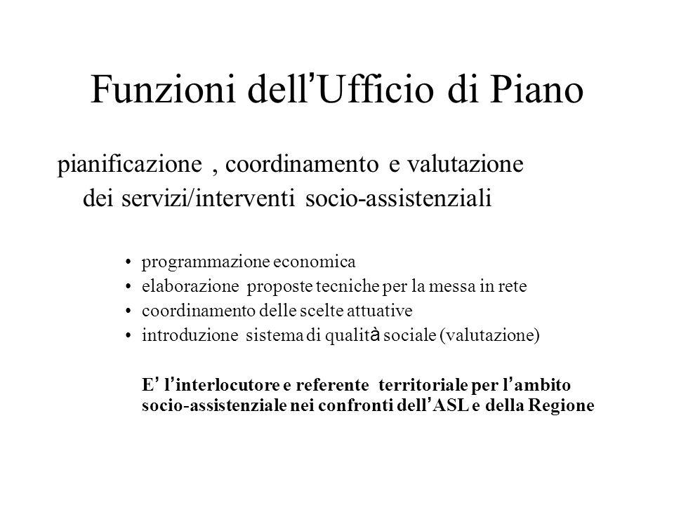 Funzioni dell Ufficio di Piano pianificazione, coordinamento e valutazione dei servizi/interventi socio-assistenziali programmazione economica elabora