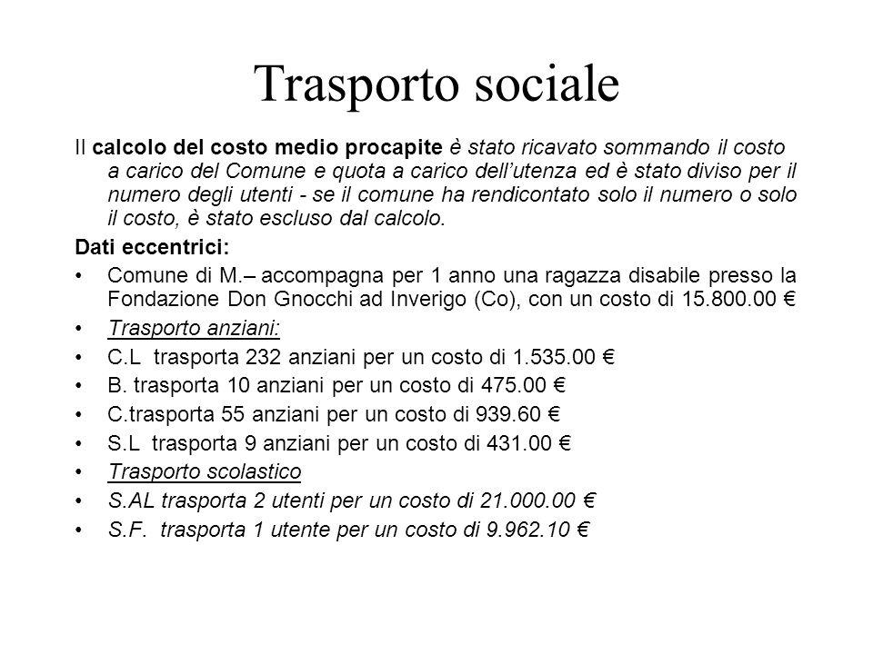 Trasporto sociale Il calcolo del costo medio procapite è stato ricavato sommando il costo a carico del Comune e quota a carico dellutenza ed è stato d