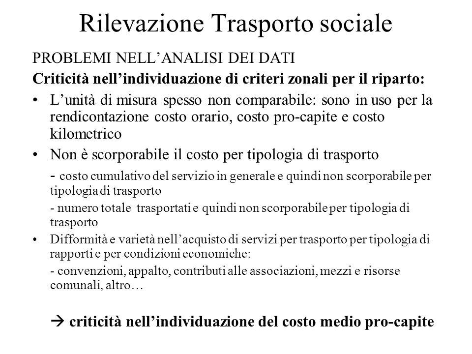 Rilevazione Trasporto sociale PROBLEMI NELLANALISI DEI DATI Criticità nellindividuazione di criteri zonali per il riparto: Lunità di misura spesso non