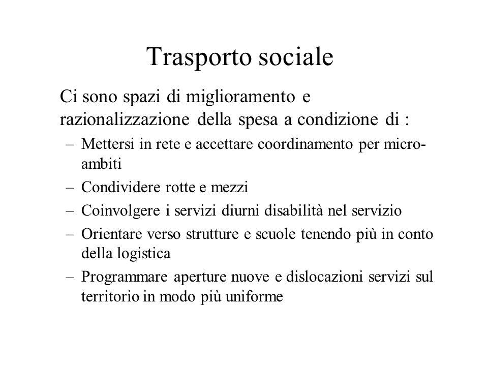 Trasporto sociale Ci sono spazi di miglioramento e razionalizzazione della spesa a condizione di : –Mettersi in rete e accettare coordinamento per mic